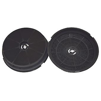 Tecnowind Carbon Charcoal Cooker Hood Filter Pack of 2