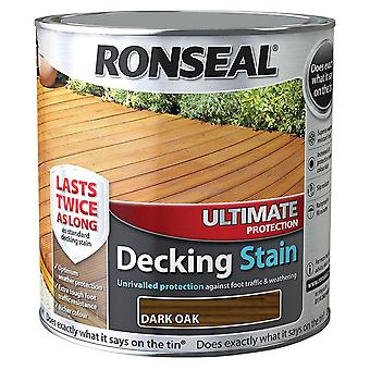 Ronseal 2.5 Litre Ultimate Protection Decking Stain - Dark Oak