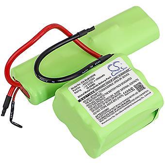 Batterij voor Electrolux 4055132304 ZB2901G ZB2902 ZB2903 ZB2905 ZB2906 ZB2907R