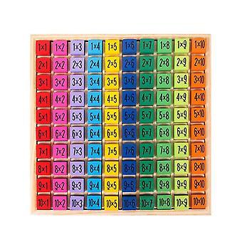 الرياضيات الرياضيات الرياضيات 99 الضرب كتل البناء الخشبي الإيدز  ألعاب الرياضيات