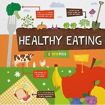Healthy Eating by Harriet Brundle