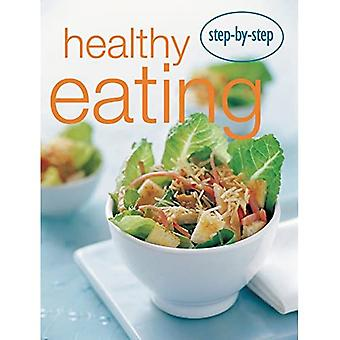 Healthy Eating (Step-by-step)