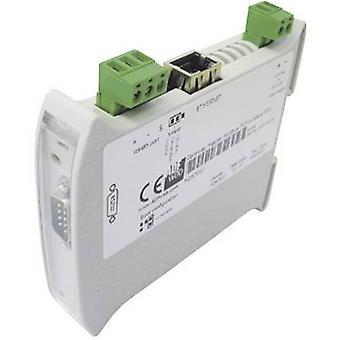 Wachendorff HD67510 HD67510 Gateway Modbus, LAN, RS-232, RS-485 24 V DC 1 Stk.