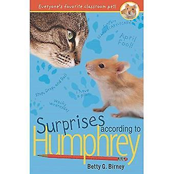 Sorpresas según Humphrey (Humphrey (calidad))
