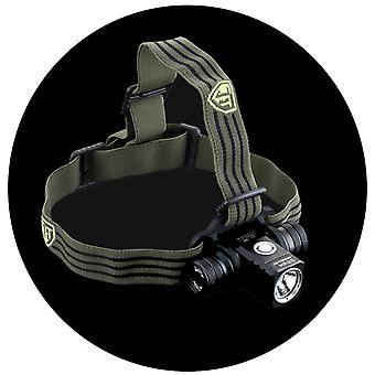 NITEYE by JETBeam - HR25 - headlamp incl all needed