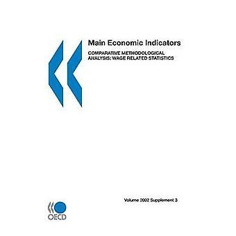 Main ekonomiska indikatorer jämförande metodologisk analys löne relaterade statistiken volym 2002 Supplement 3 av OECD