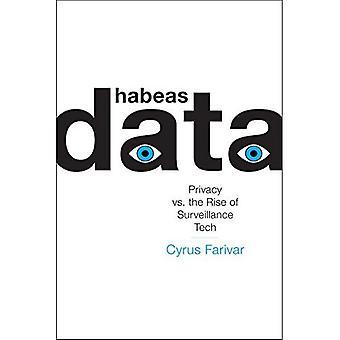 Habeas Data: Integritet kontra uppkomsten av övervakning Tech