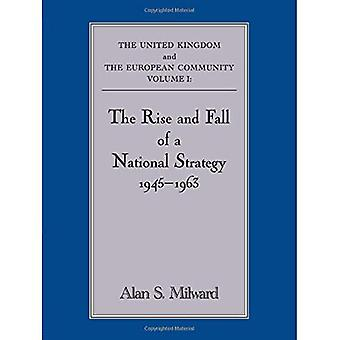 The Rise and Fall of a National Strategy